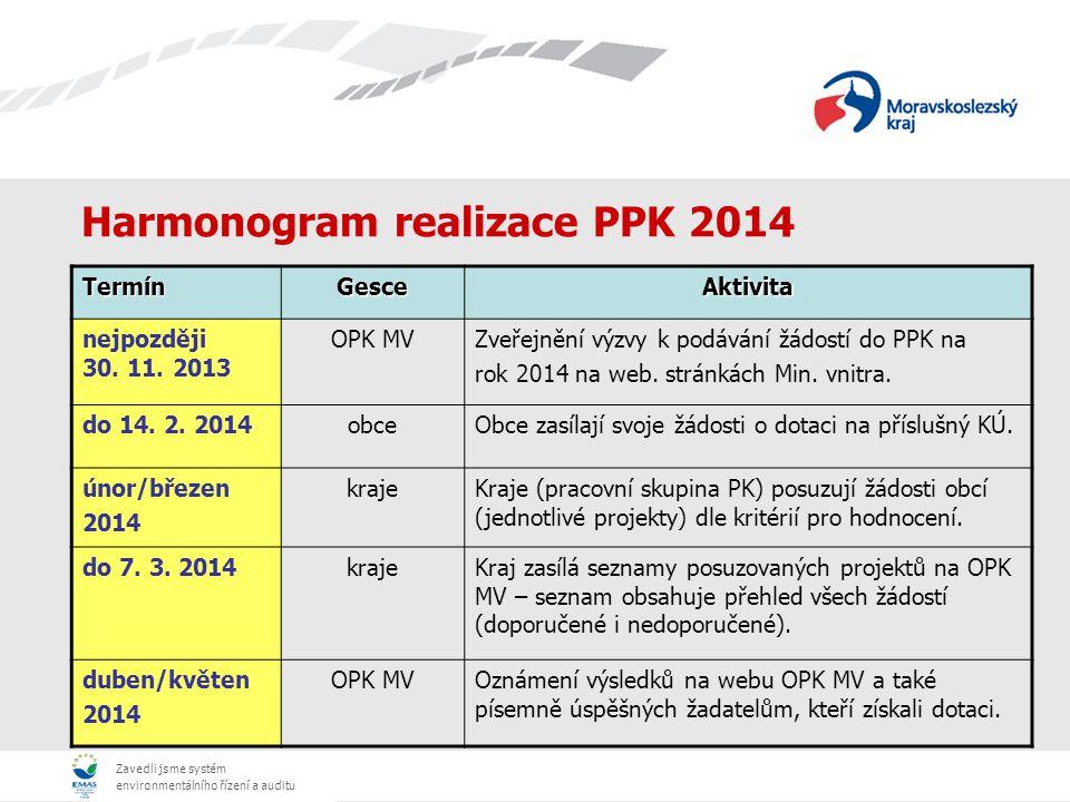 Zavedli jsme systém environmentálního řízení a auditu Harmonogram realizace PPK 2014 TermínGesceAktivita nejpozději 30. 11. 2013 OPK MVZveřejnění výzv