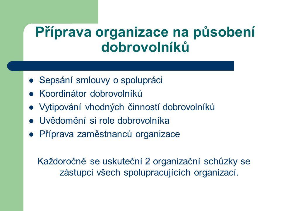 Příprava organizace na působení dobrovolníků Sepsání smlouvy o spolupráci Koordinátor dobrovolníků Vytipování vhodných činností dobrovolníků Uvědomění