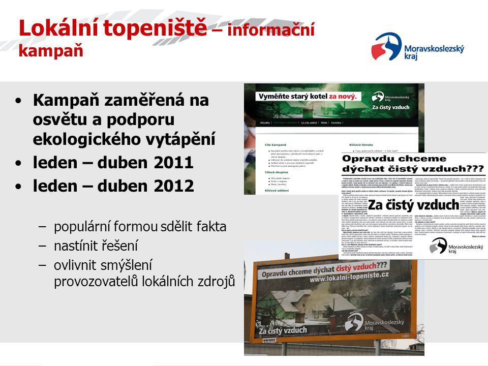 Lokální topeniště – informační kampaň Kampaň zaměřená na osvětu a podporu ekologického vytápění leden – duben 2011 leden – duben 2012 –populární formo