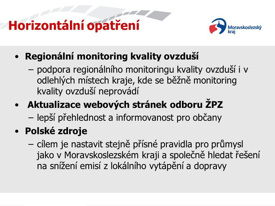 Horizontální opatření Regionální monitoring kvality ovzduší –podpora regionálního monitoringu kvality ovzduší i v odlehlých místech kraje, kde se běžn