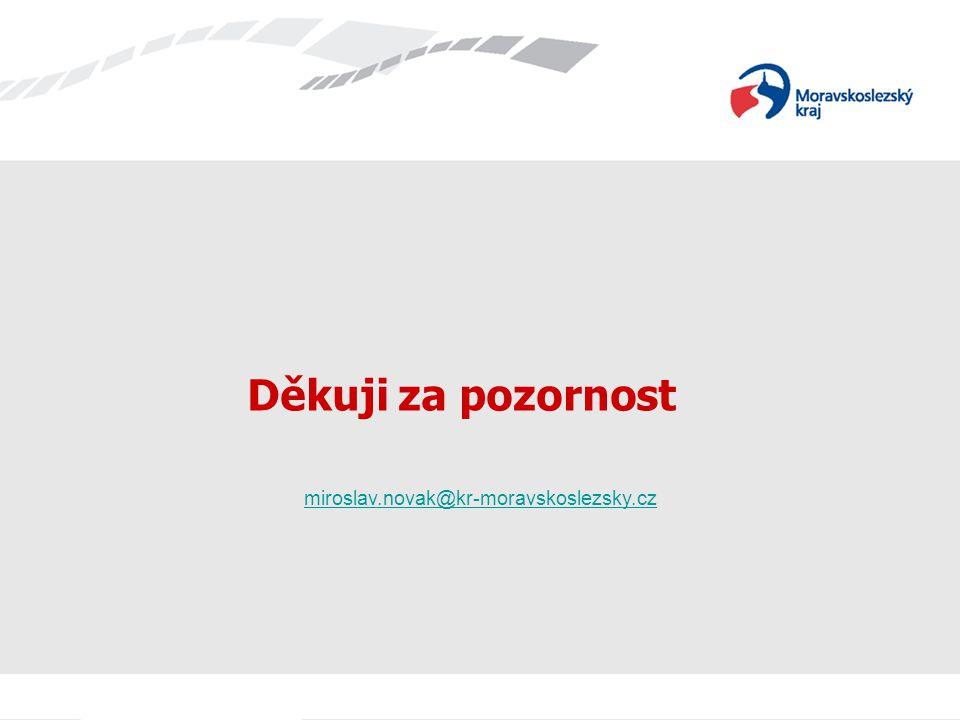 Děkuji za pozornost miroslav.novak@kr-moravskoslezsky.cz