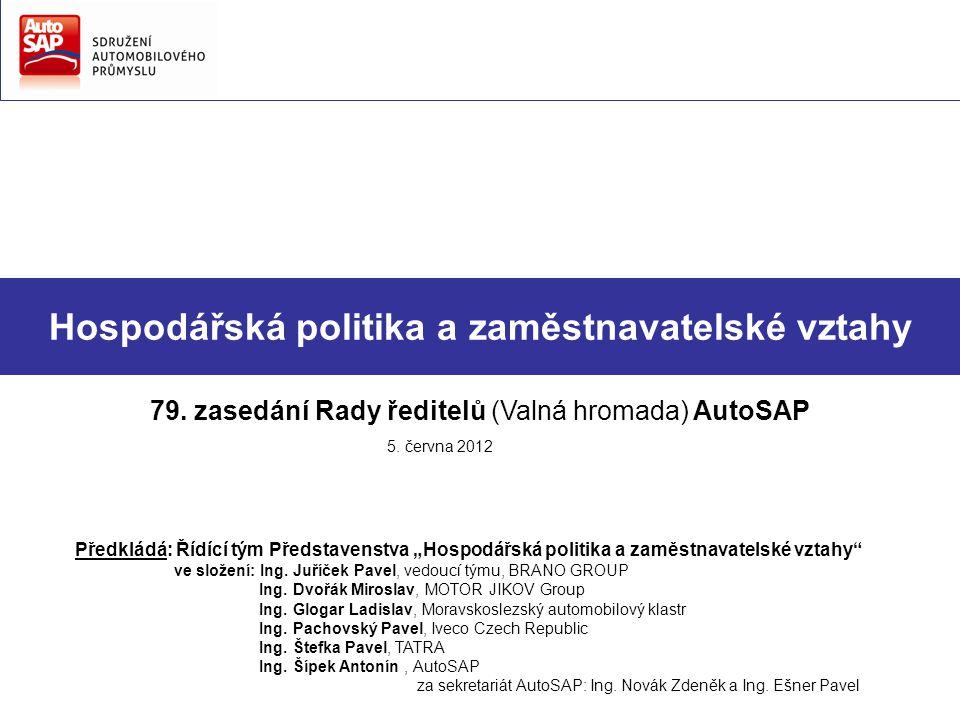 """79. zasedání Rady ředitelů (Valná hromada) AutoSAP Předkládá: Řídící tým Představenstva """"Hospodářská politika a zaměstnavatelské vztahy"""" ve složení: I"""