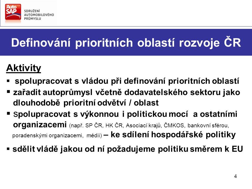 4 Definování prioritních oblastí rozvoje ČR Aktivity  spolupracovat s vládou při definování prioritních oblastí  zařadit autoprůmysl včetně dodavate