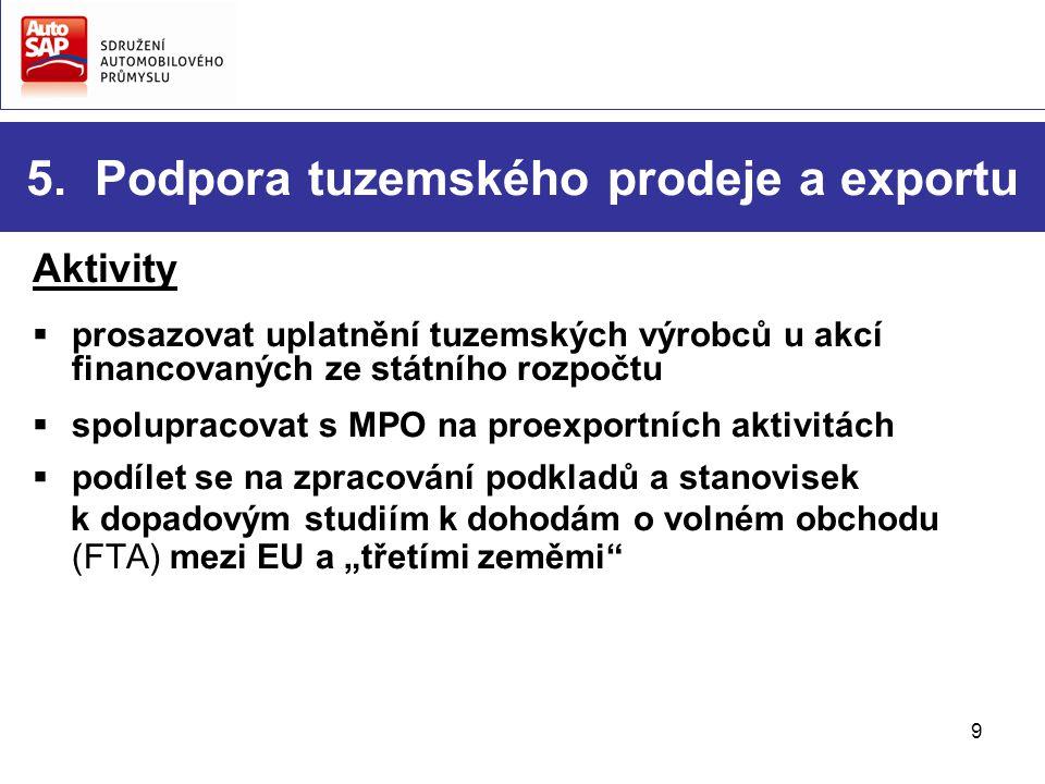 9 5. Podpora tuzemského prodeje a exportu Aktivity  prosazovat uplatnění tuzemských výrobců u akcí financovaných ze státního rozpočtu  spolupracovat