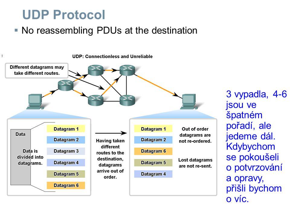 UDP Protocol  No reassembling PDUs at the destination 3 vypadla, 4-6 jsou ve špatném pořadí, ale jedeme dál.