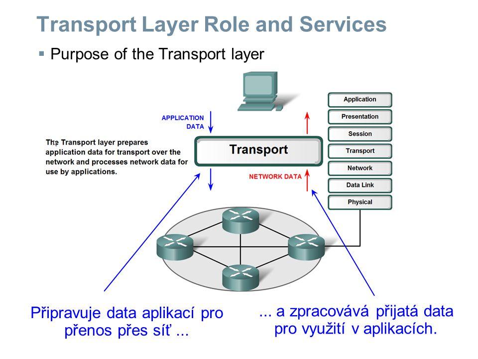Transport Layer Role and Services  Major functions of the transport layer Stará se o přenos dat mezi aplikacemi na zařízeních