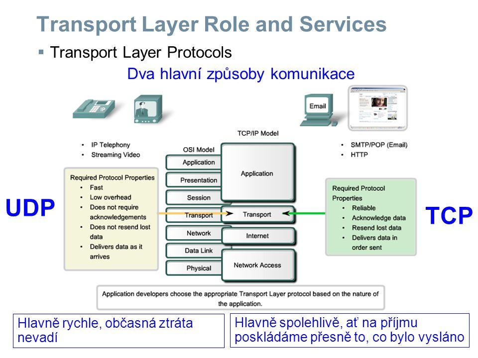 Transport Layer Role and Services  Transport Layer Protocols Dva hlavní způsoby komunikace UDP TCP Hlavně spolehlivě, ať na příjmu poskládáme přesně to, co bylo vysláno Hlavně rychle, občasná ztráta nevadí
