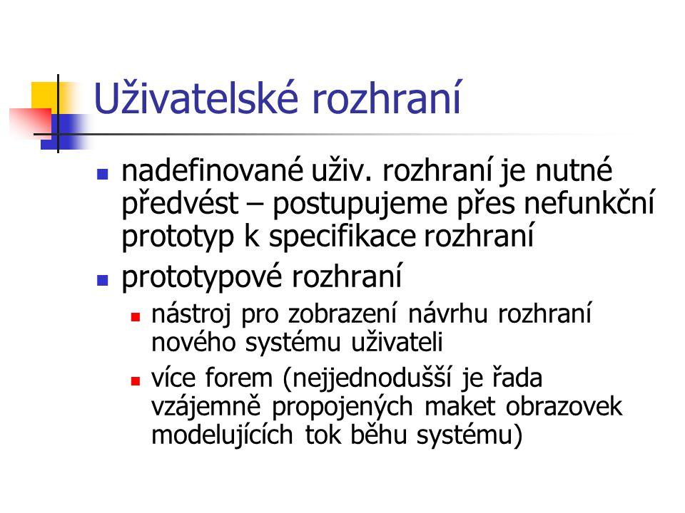 Uživatelské rozhraní nadefinované uživ. rozhraní je nutné předvést – postupujeme přes nefunkční prototyp k specifikace rozhraní prototypové rozhraní n