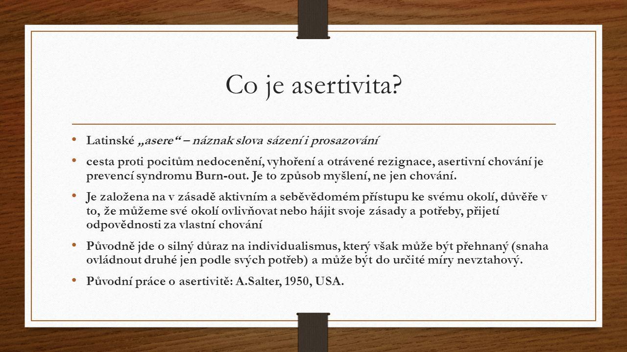 """Co je asertivita? Latinské """"asere"""" – náznak slova sázení i prosazování cesta proti pocitům nedocenění, vyhoření a otrávené rezignace, asertivní chován"""