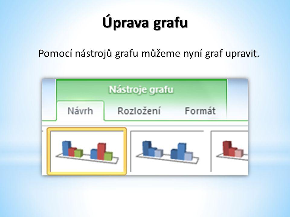 Úprava grafu Pomocí nástrojů grafu můžeme nyní graf upravit.