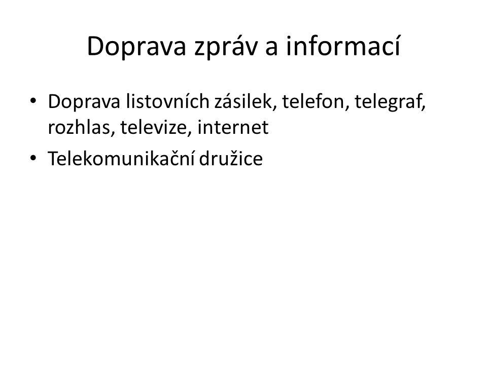 Doprava zpráv a informací Doprava listovních zásilek, telefon, telegraf, rozhlas, televize, internet Telekomunikační družice