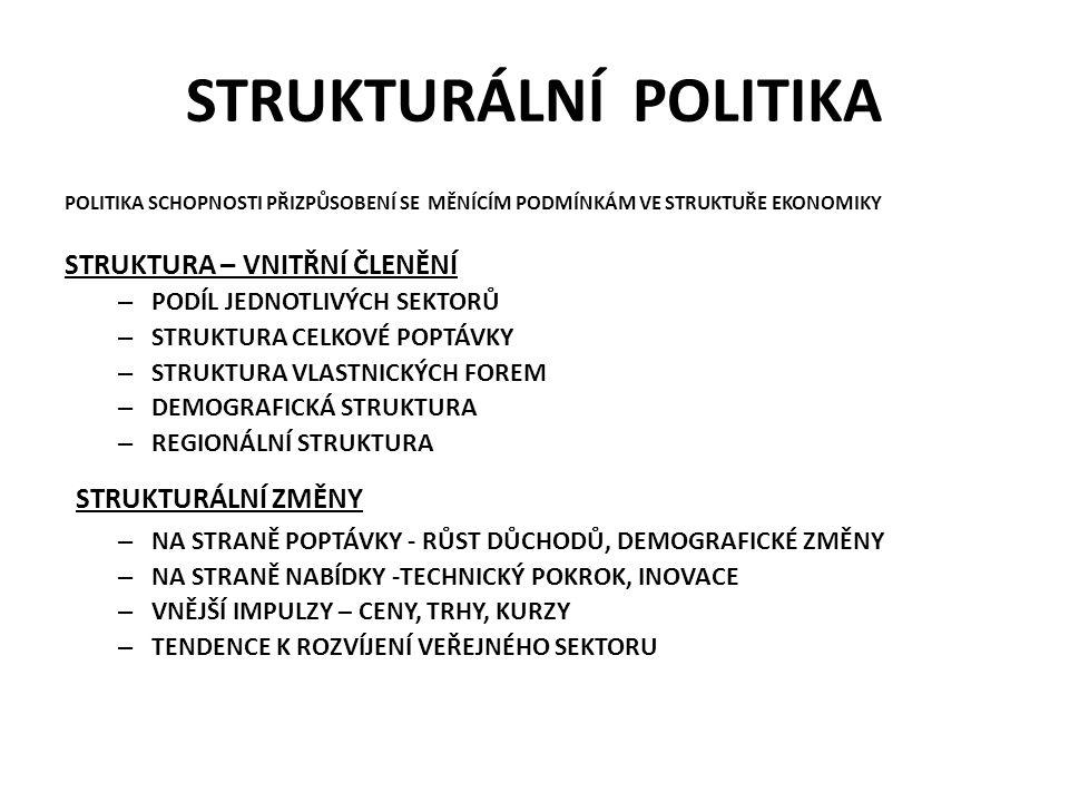 STRUKTURÁLNÍ POLITIKA POLITIKA SCHOPNOSTI PŘIZPŮSOBENÍ SE MĚNÍCÍM PODMÍNKÁM VE STRUKTUŘE EKONOMIKY STRUKTURA – VNITŘNÍ ČLENĚNÍ – PODÍL JEDNOTLIVÝCH SEKTORŮ – STRUKTURA CELKOVÉ POPTÁVKY – STRUKTURA VLASTNICKÝCH FOREM – DEMOGRAFICKÁ STRUKTURA – REGIONÁLNÍ STRUKTURA STRUKTURÁLNÍ ZMĚNY – NA STRANĚ POPTÁVKY - RŮST DŮCHODŮ, DEMOGRAFICKÉ ZMĚNY – NA STRANĚ NABÍDKY -TECHNICKÝ POKROK, INOVACE – VNĚJŠÍ IMPULZY – CENY, TRHY, KURZY – TENDENCE K ROZVÍJENÍ VEŘEJNÉHO SEKTORU