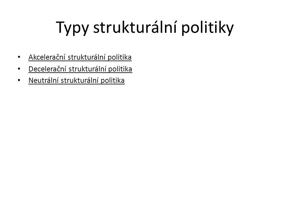 Typy strukturální politiky Akcelerační strukturální politika Decelerační strukturální politika Neutrální strukturální politika