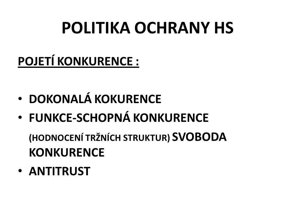 POLITIKA OCHRANY HS POJETÍ KONKURENCE : DOKONALÁ KOKURENCE FUNKCE-SCHOPNÁ KONKURENCE (HODNOCENÍ TRŽNÍCH STRUKTUR) SVOBODA KONKURENCE ANTITRUST