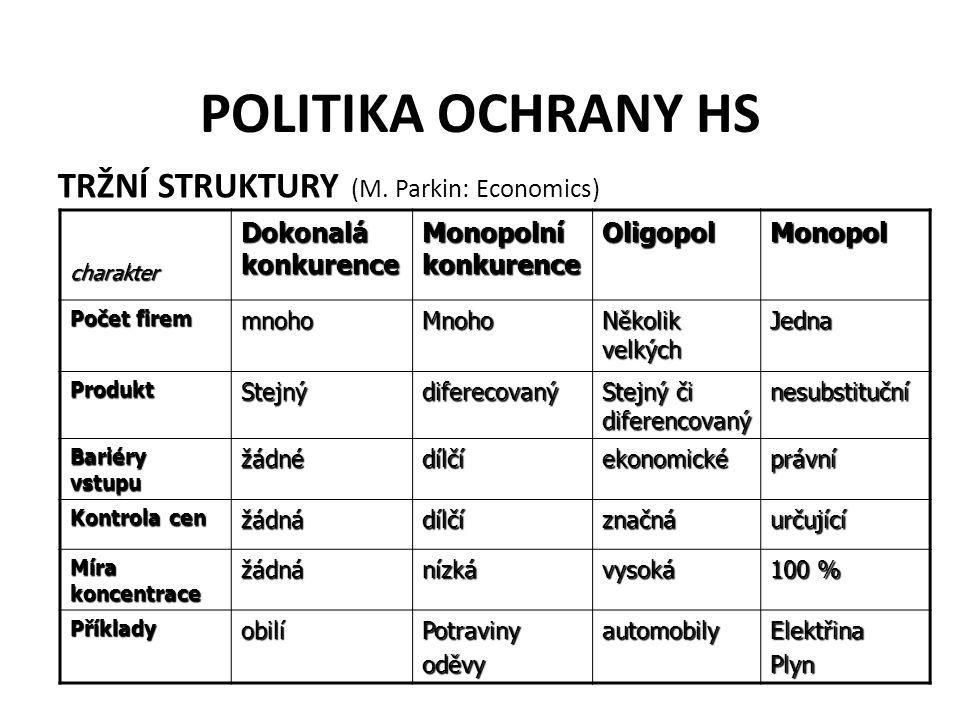 POLITIKA OCHRANY HS TRŽNÍ STRUKTURY (M.