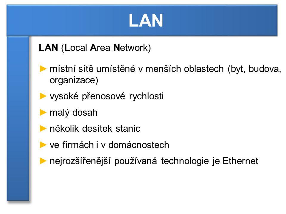 LAN (Local Area Network) ►místní sítě umístěné v menších oblastech (byt, budova, organizace) ►vysoké přenosové rychlosti ►malý dosah ►několik desítek stanic ►ve firmách i v domácnostech ►nejrozšířenější používaná technologie je Ethernet LAN