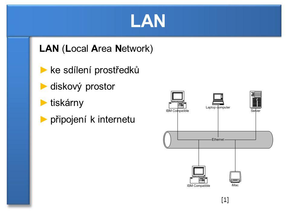 LAN (Local Area Network) ►ke sdílení prostředků ►diskový prostor ►tiskárny ►připojení k internetu LAN [1]