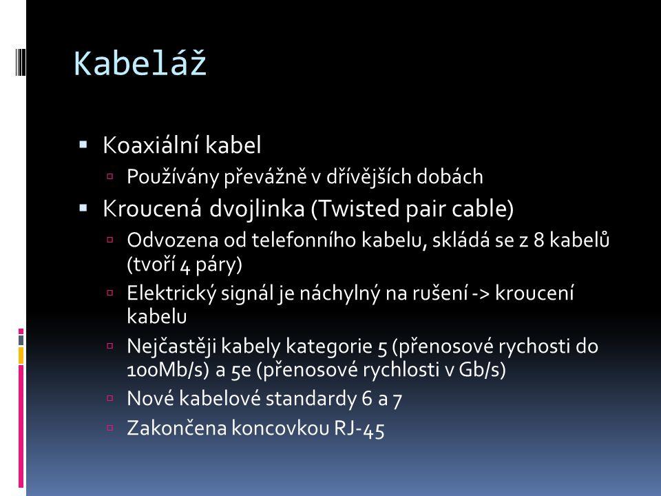 Kabeláž  Koaxiální kabel  Používány převážně v dřívějších dobách  Kroucená dvojlinka (Twisted pair cable)  Odvozena od telefonního kabelu, skládá