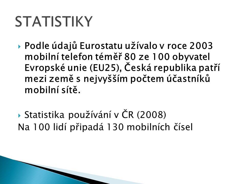  Podle údajů Eurostatu užívalo v roce 2003 mobilní telefon téměř 80 ze 100 obyvatel Evropské unie (EU25), Česká republika patří mezi země s nejvyšším počtem účastníků mobilní sítě.
