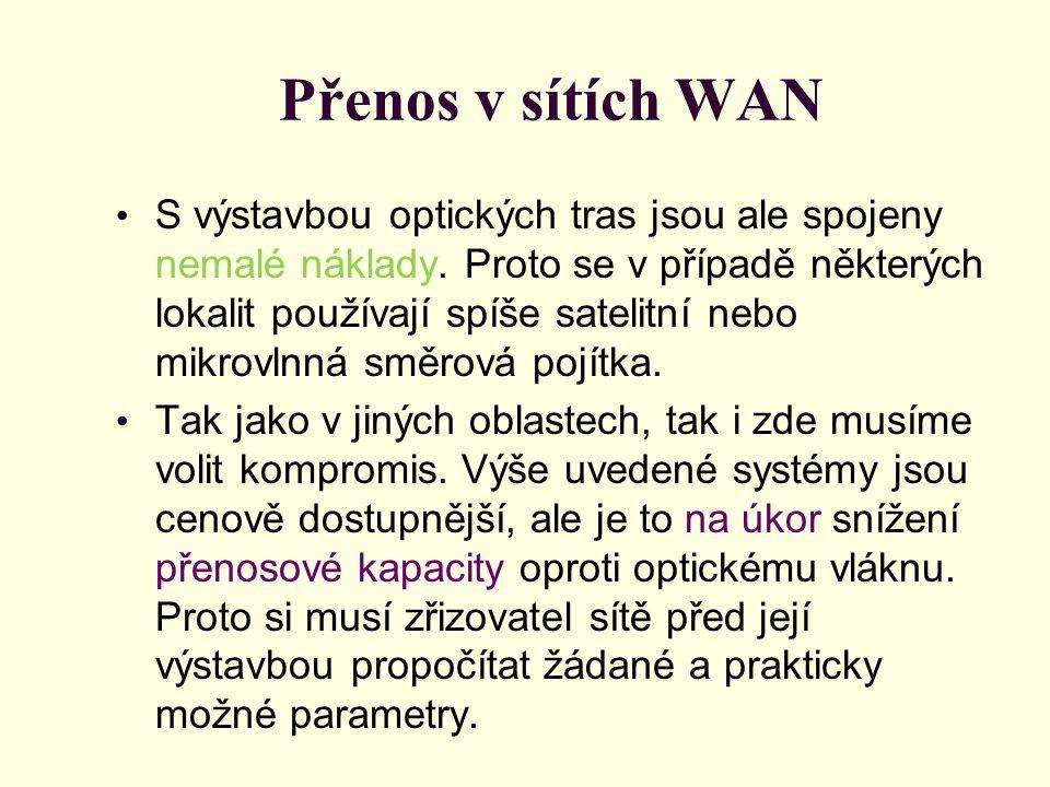 Přenos v sítích WAN Páteřní trasy jsou dnes založeny výhradně na použití optický vláken.