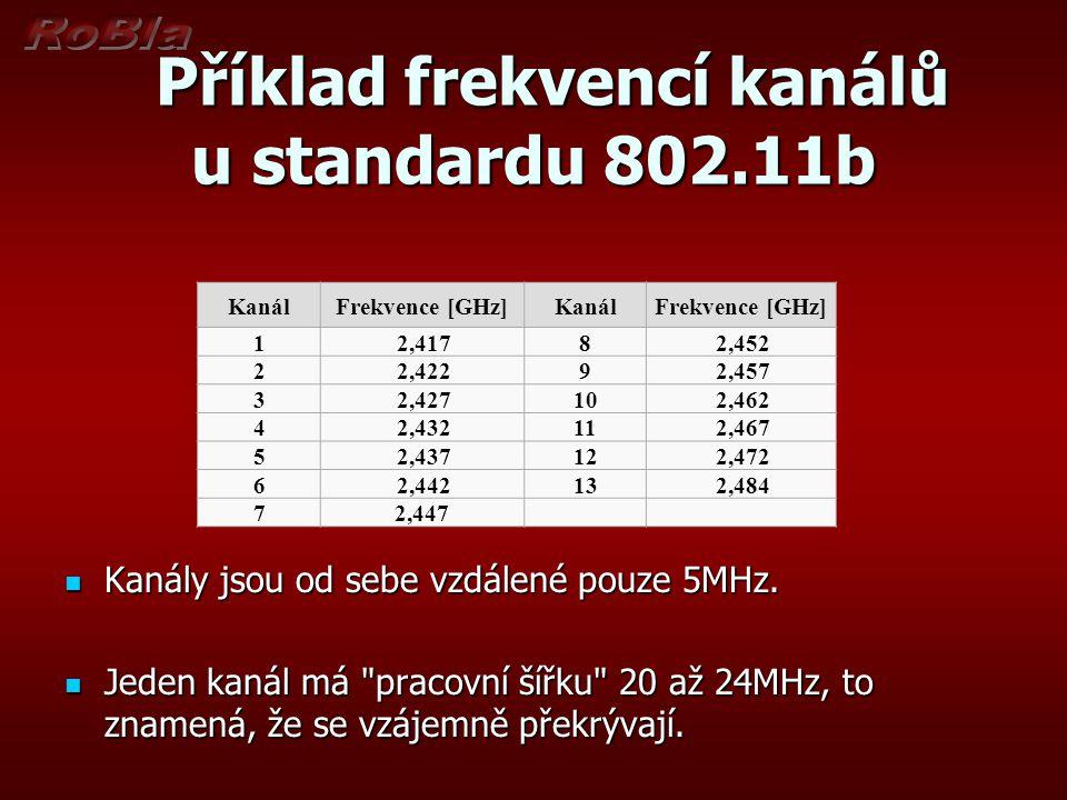 Příklad frekvencí kanálů u standardu 802.11b Příklad frekvencí kanálů u standardu 802.11b Kanály jsou od sebe vzdálené pouze 5MHz.