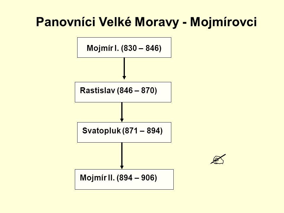 Panovníci Velké Moravy - Mojmírovci Mojmír I. (830 – 846) Rastislav (846 – 870) Svatopluk (871 – 894) Mojmír II. (894 – 906) 