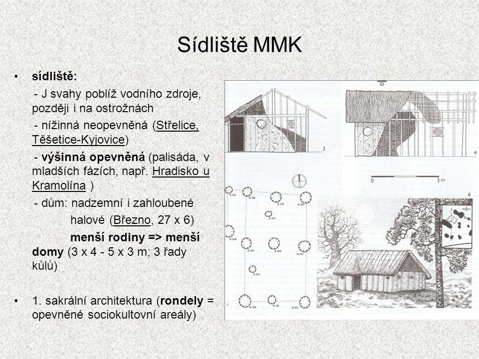 Sídliště MMK sídliště: - J svahy poblíž vodního zdroje, později i na ostrožnách - nížinná neopevněná (Střelice, Těšetice-Kyjovice) - výšinná opevněná (palisáda, v mladších fázích, např.