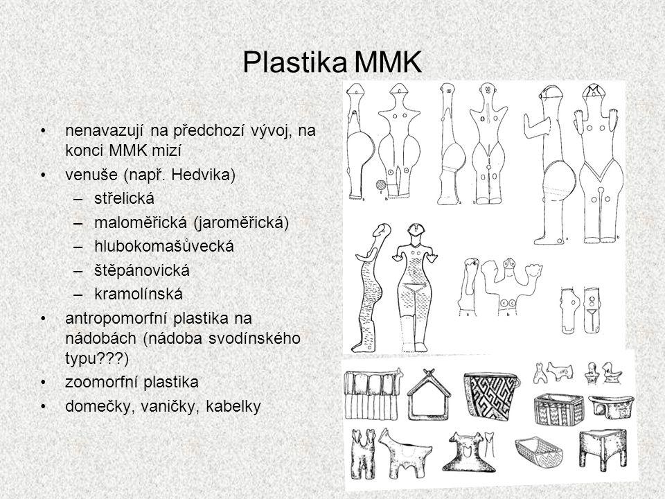 Plastika MMK nenavazují na předchozí vývoj, na konci MMK mizí venuše (např.