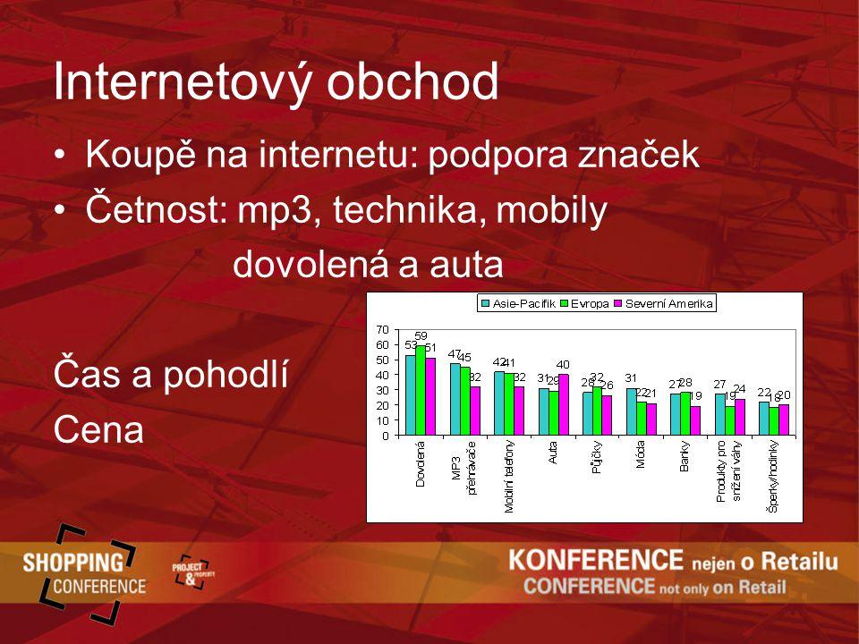 Internetový obchod Koupě na internetu: podpora značek Četnost: mp3, technika, mobily dovolená a auta Čas a pohodlí Cena