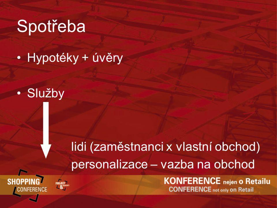 Hypotéky + úvěry Služby lidi (zaměstnanci x vlastní obchod) personalizace – vazba na obchod