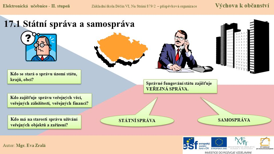 Autor: Mgr.Eva Zralá 17.1 Státní správa a samospráva Elektronická učebnice - II.