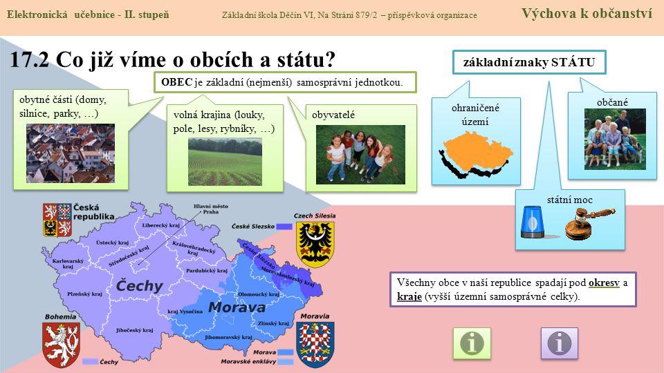 státní moc ohraničené území občané 17.2 Co již víme o obcích a státu.