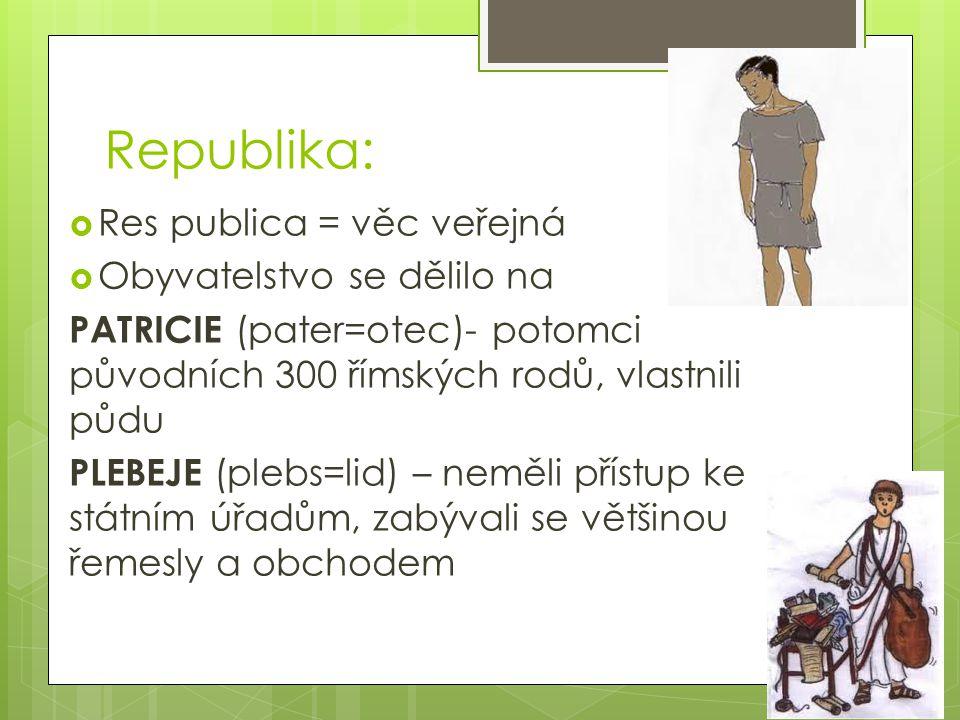 Republika:  Res publica = věc veřejná  Obyvatelstvo se dělilo na PATRICIE (pater=otec)- potomci původních 300 římských rodů, vlastnili půdu PLEBEJE