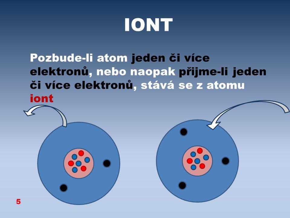 IONT Pozbude-li atom jeden či více elektronů, nebo naopak přijme-li jeden či více elektronů, stává se z atomu iont 5
