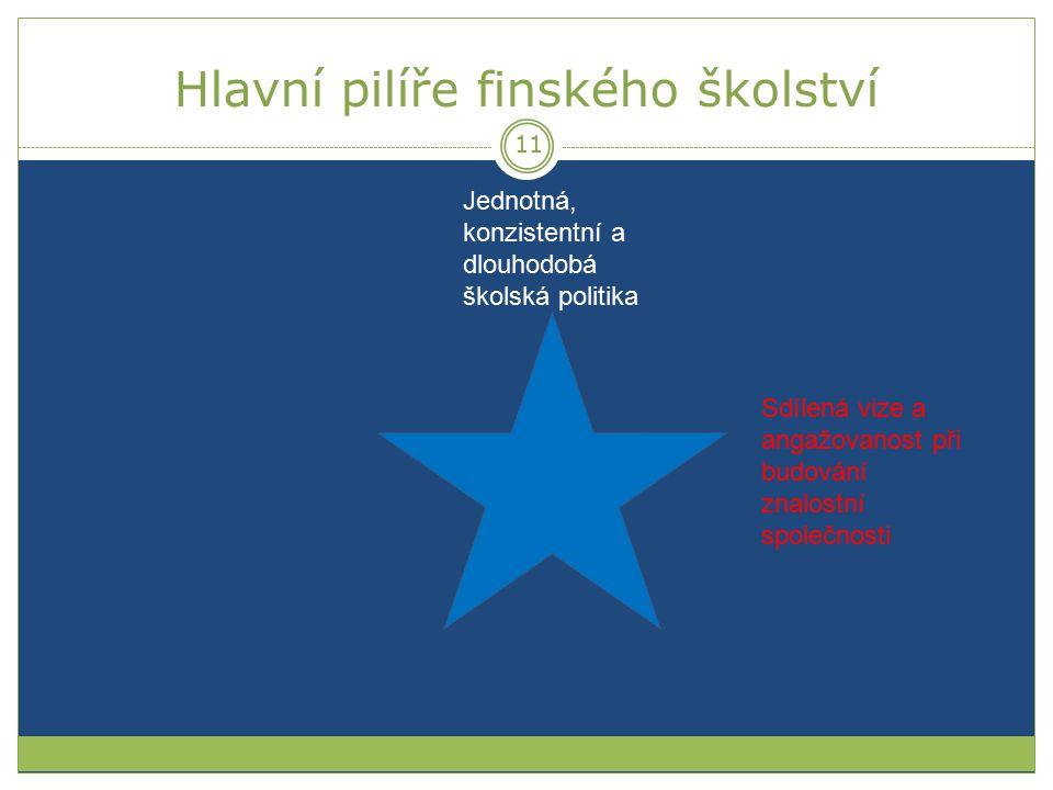 Hlavní pilíře finského školství Jednotná, konzistentní a dlouhodobá školská politika Sdílená vize a angažovanost při budování znalostní společnosti 11
