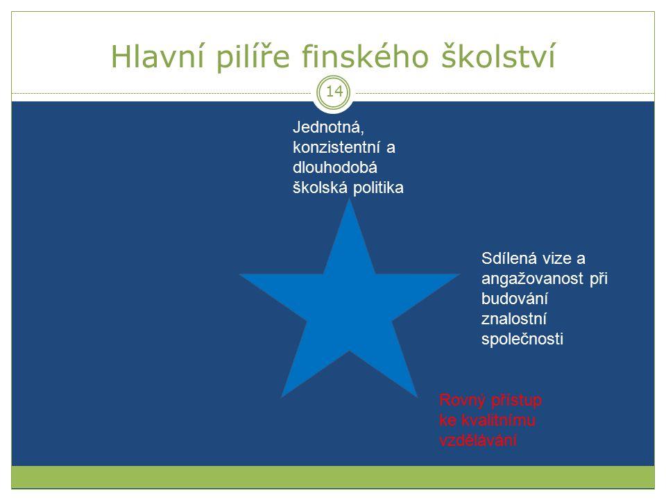 Hlavní pilíře finského školství Jednotná, konzistentní a dlouhodobá školská politika Sdílená vize a angažovanost při budování znalostní společnosti Ro