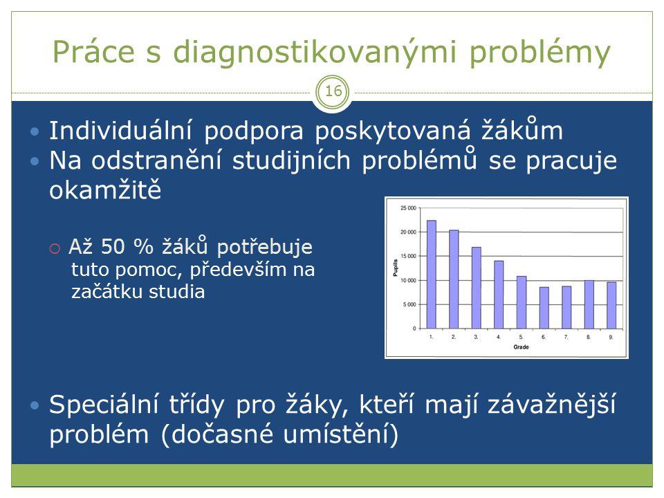 Práce s diagnostikovanými problémy Individuální podpora poskytovaná žákům Na odstranění studijních problémů se pracuje okamžitě  Až 50 % žáků potřebu