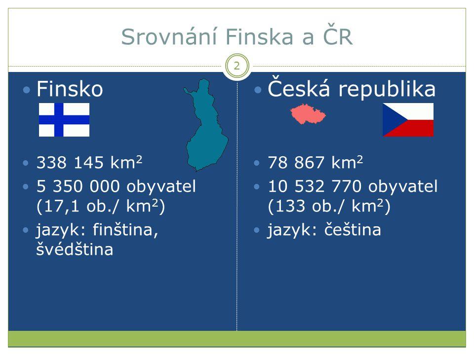 Srovnání Finska a ČR Finsko 338 145 km 2 5 350 000 obyvatel (17,1 ob./ km 2 ) jazyk: finština, švédština Česká republika 78 867 km 2 10 532 770 obyvat