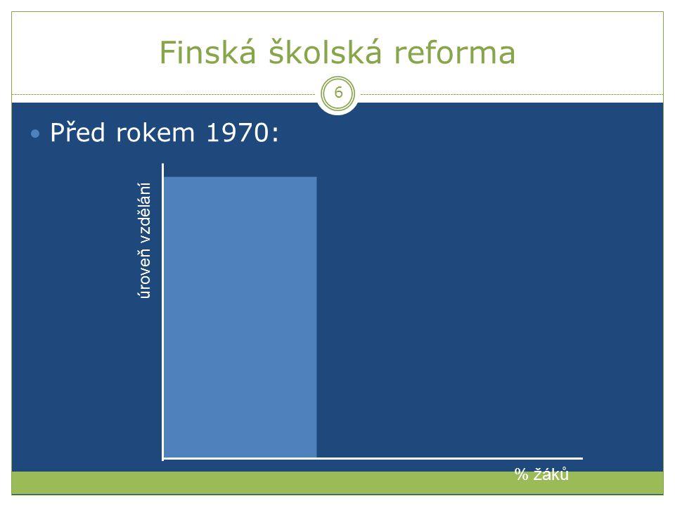 Finská školská reforma Změna po roce 1970: % žáků úroveň vzdělání 7