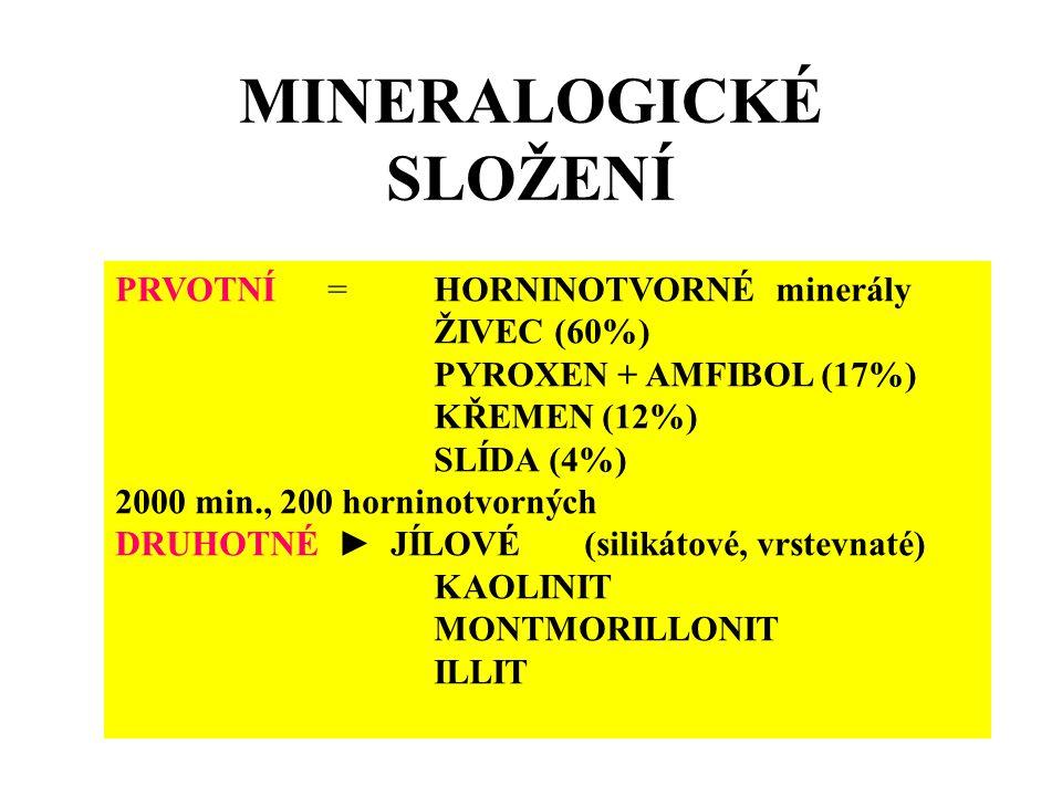 MINERALOGICKÉ SLOŽENÍ PRVOTNÍ = HORNINOTVORNÉ minerály ŽIVEC (60%) PYROXEN + AMFIBOL (17%) KŘEMEN (12%) SLÍDA (4%) 2000 min., 200 horninotvorných DRUHOTNÉ ► JÍLOVÉ (silikátové, vrstevnaté) KAOLINIT MONTMORILLONIT ILLIT