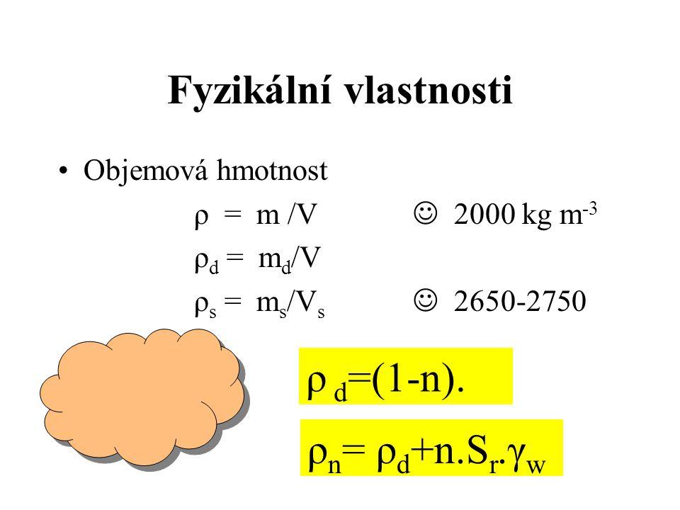 Fyzikální vlastnosti Objemová hmotnost ρ = m /V 2000 kg m -3 ρ d = m d /V ρ s = m s /V s 2650-2750 ρ d =(1-n).