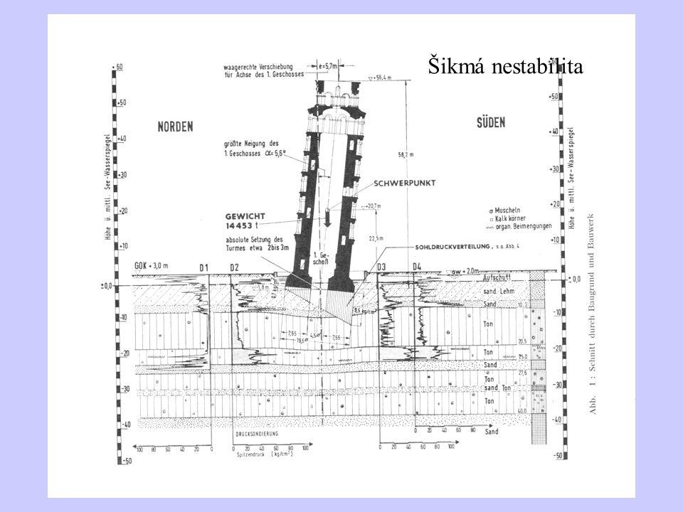 APLIKACE Zakládání staveb Podzemní stavitelství /tunely Lomařství Zemní tělesa Ekologické discipliny