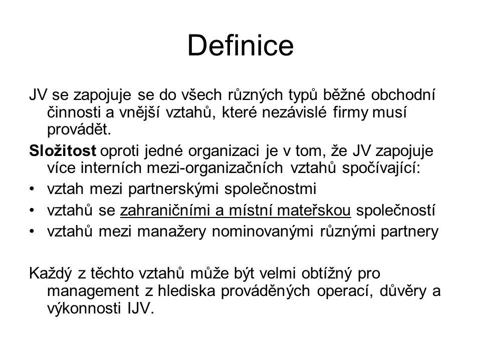 Definice JV se zapojuje se do všech různých typů běžné obchodní činnosti a vnější vztahů, které nezávislé firmy musí provádět. Složitost oproti jedné