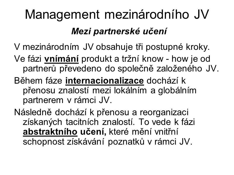 Management mezinárodního JV Mezi partnerské učení V mezinárodním JV obsahuje tři postupné kroky. Ve fázi vnímání produkt a tržní know - how je od part