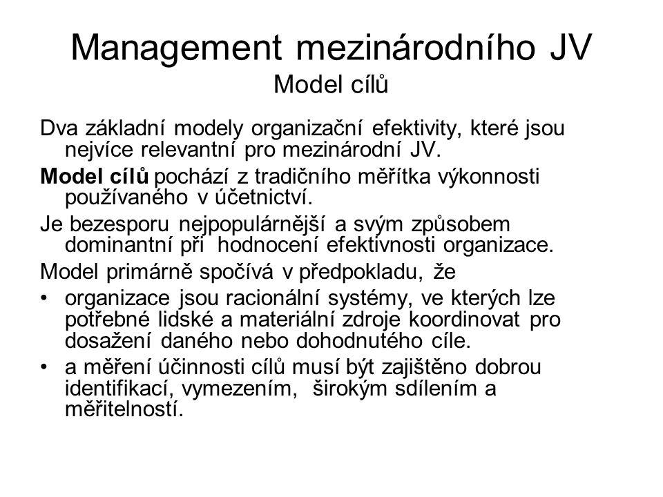 Management mezinárodního JV Model cílů Dva základní modely organizační efektivity, které jsou nejvíce relevantní pro mezinárodní JV. Model cílů pocház