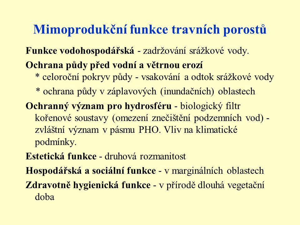 Kvalita píce obsah živin vzájemný poměr živin - poměr SNL : ŠJ stravitelnost (vláknina) Pícniny podle úživného poměru živin (SNL : ŠJ): bílkovinné (1 : 3,5-4,5 bílkoviny : glycidy) - vojtěška, jetel glycidové (1 : 9-12) - kukuřice s vyrovnaným úživným poměrem (1 : 5,5-6) - travní porosty