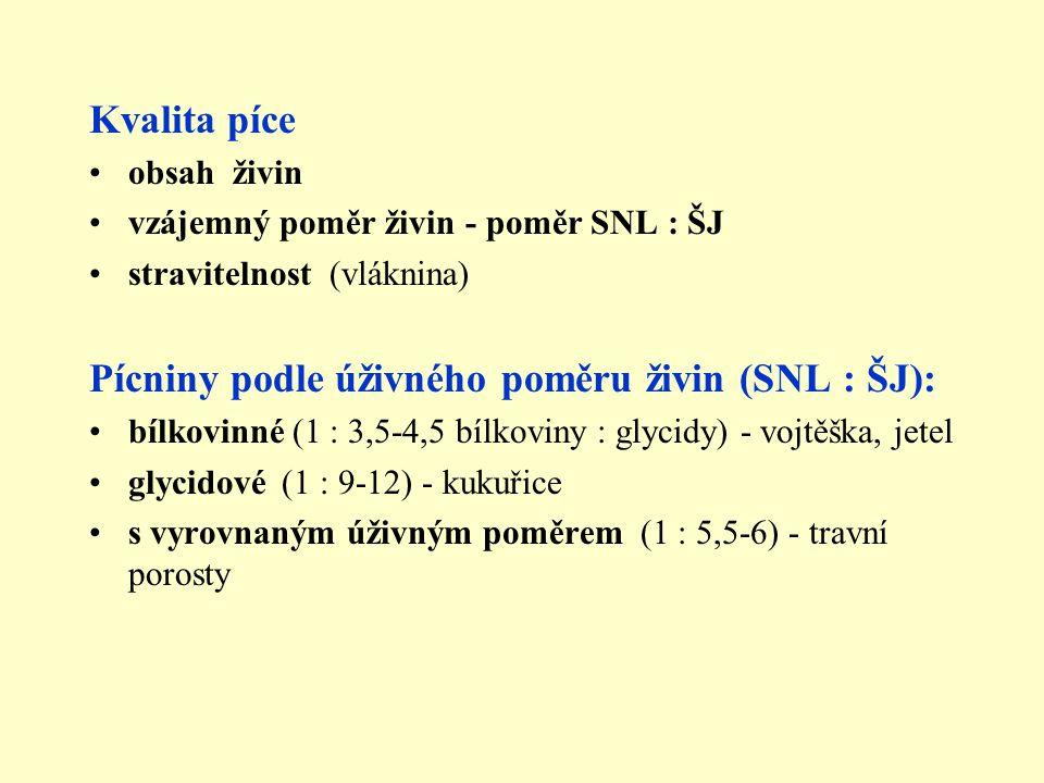 Kvalita píce obsah živin vzájemný poměr živin - poměr SNL : ŠJ stravitelnost (vláknina) Pícniny podle úživného poměru živin (SNL : ŠJ): bílkovinné (1