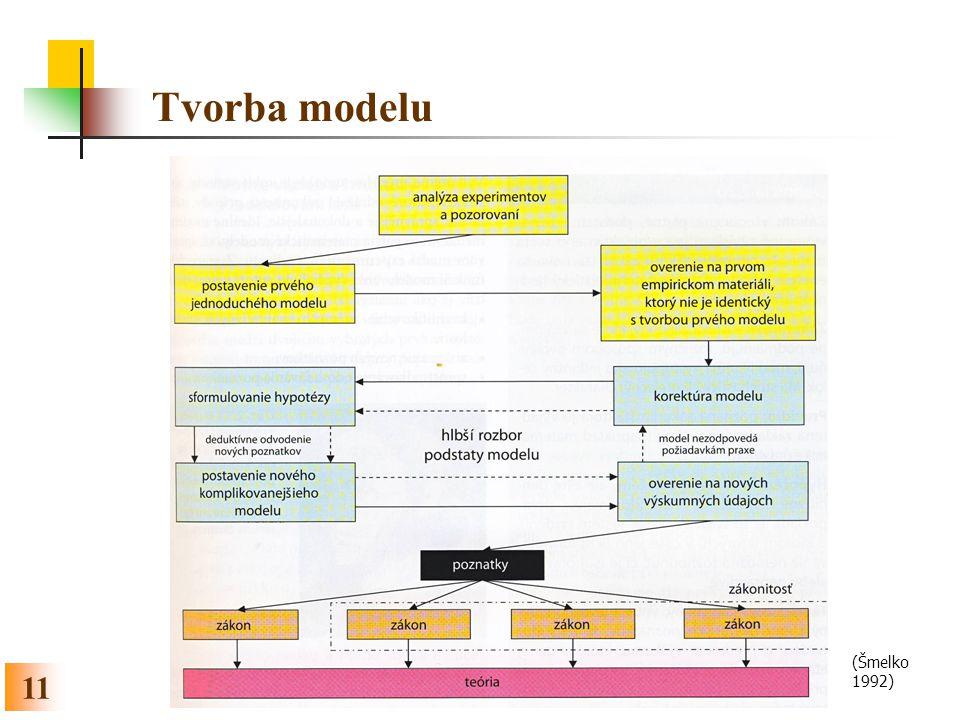 Tvorba modelu 11 (Šmelko 1992)