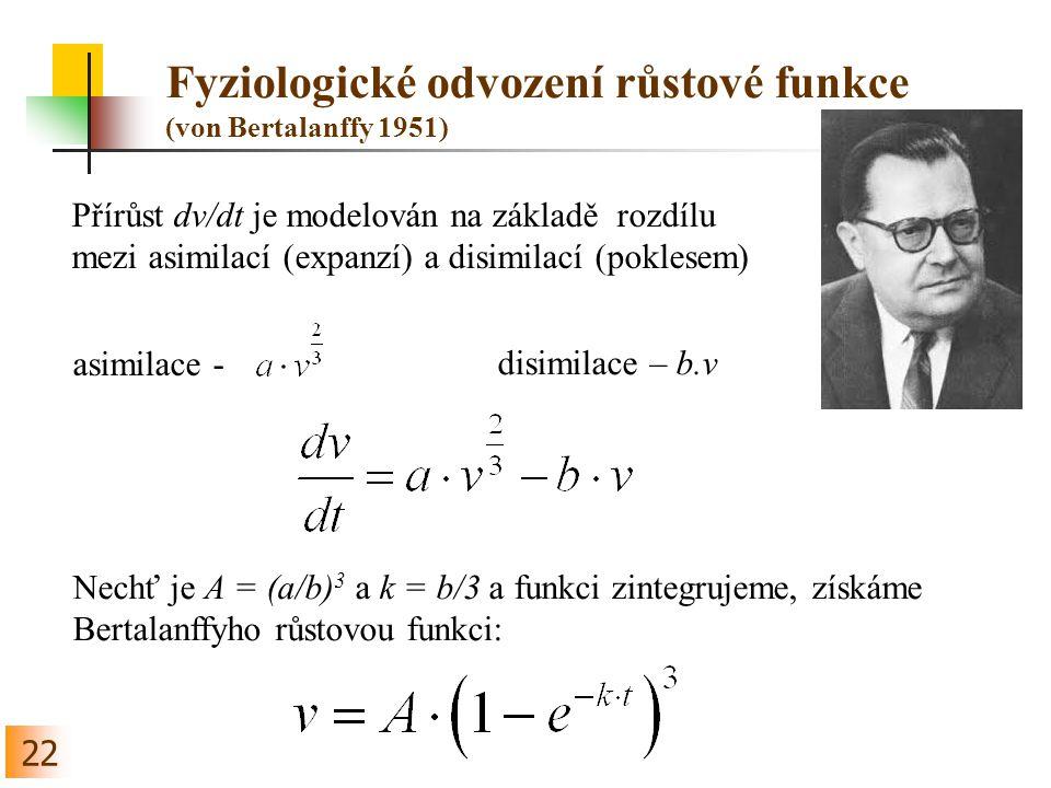Fyziologické odvození růstové funkce (von Bertalanffy 1951) 22 Přírůst dv/dt je modelován na základě rozdílu mezi asimilací (expanzí) a disimilací (poklesem) asimilace - disimilace – b.v Nechť je A = (a/b) 3 a k = b/3 a funkci zintegrujeme, získáme Bertalanffyho růstovou funkci: