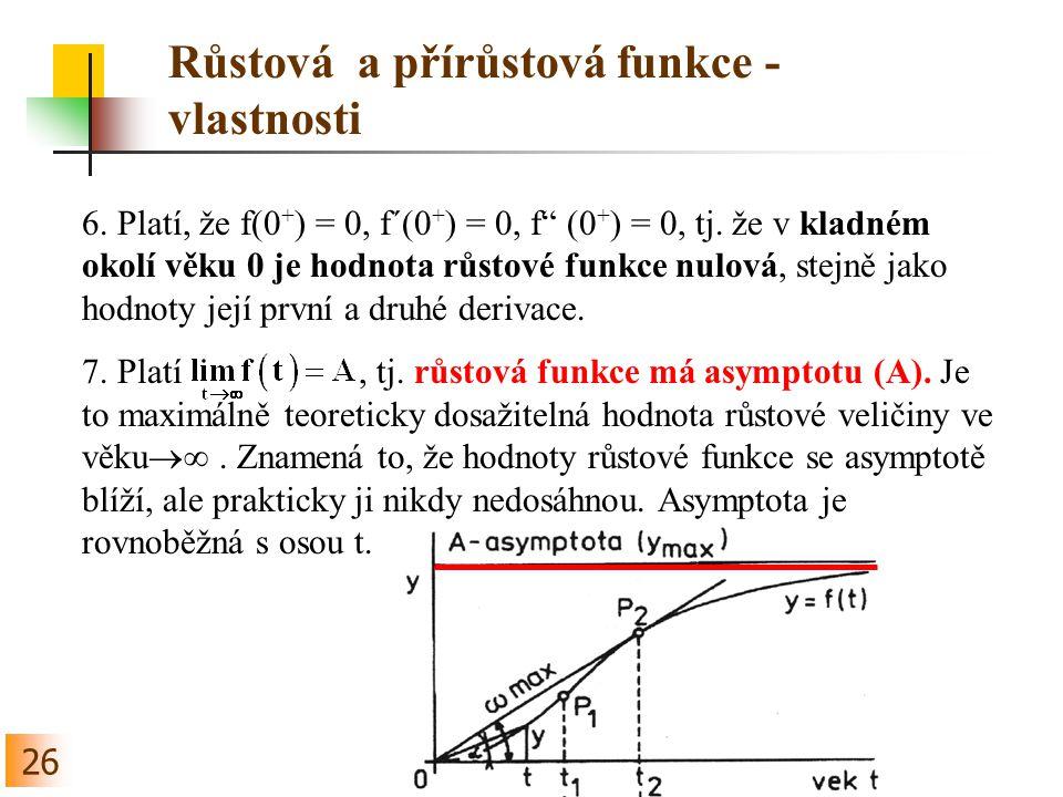 26 Růstová a přírůstová funkce - vlastnosti 6.